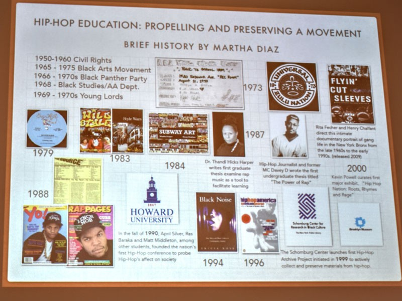 Slide of hip hop history.